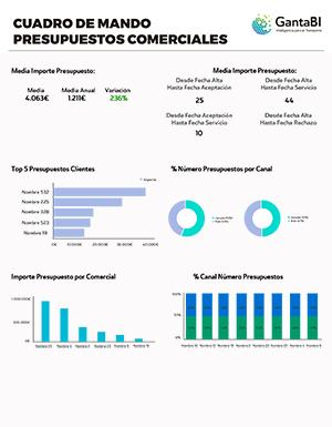 CM-Presupuestos-Comerciales