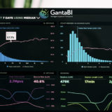 Data Wrangling GantaBI